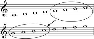 Music Theory: a Crash Course