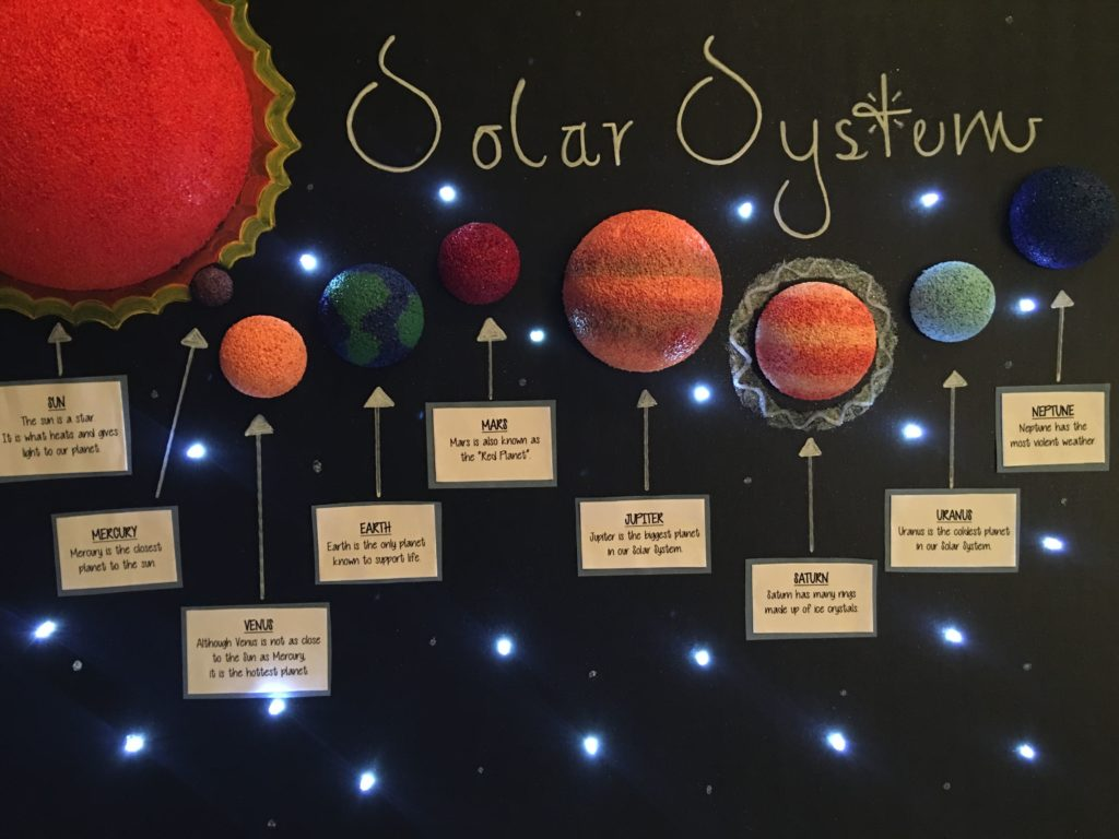 Creative Solar System Project For School