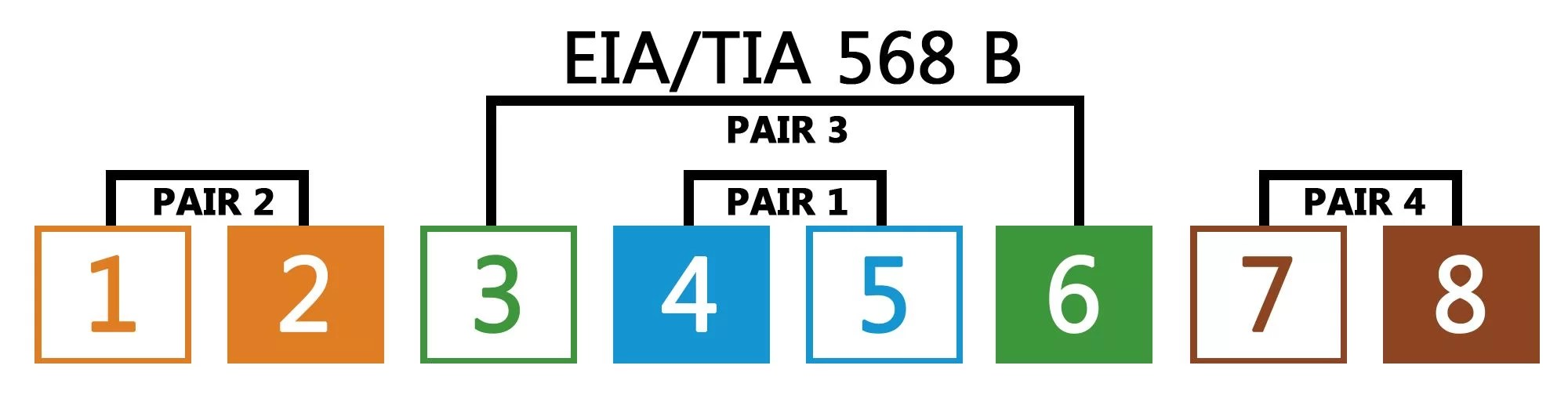rj45_belegung_EIA_TIA_568B_pair?resize\\\\\\\=665%2C177 wiring diagram for door entry system concer biz on wiring diagram lr 63663 wiring diagram at eliteediting.co