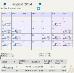 Træning august 2014
