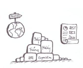 HR Consulting_Wissen