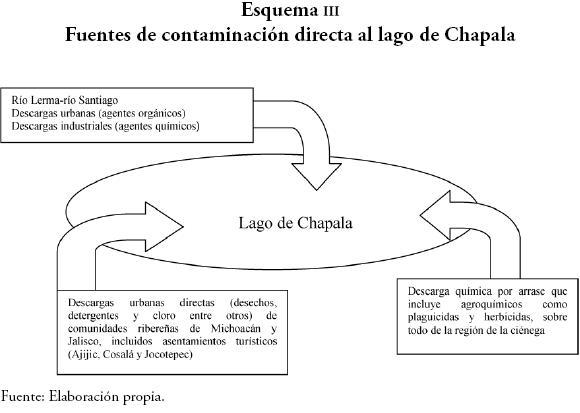 Resultado de imagen para Río Santiago contaminacion lago chapala