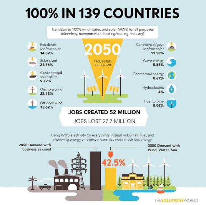 324 renewables 1