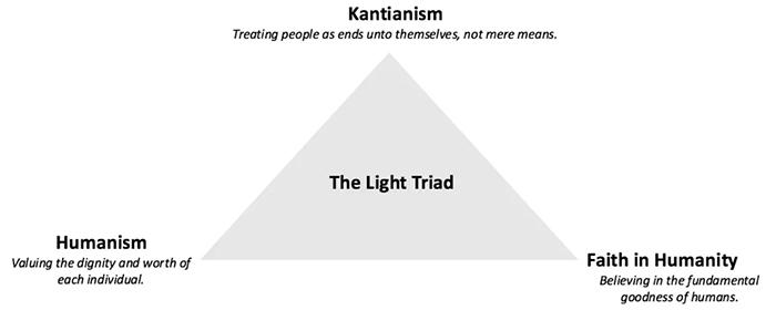 light triad 2