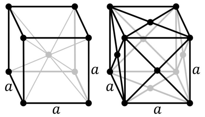lattices