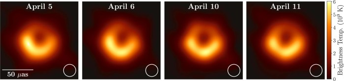 (Event Horizon Telescope Collaboration)