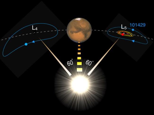 010 moon asteroid 2