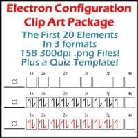 Electron Configuration Clipart