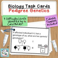 Pedigree Genetics Task Cards