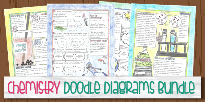 Chemistry doodle diagram bundle to purchase