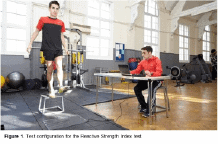 Figure 1 - Test configuration for the Reactive Strength Index Incremental DJ-RSI test
