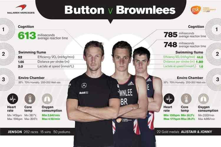 GSK Button vs Brownlees