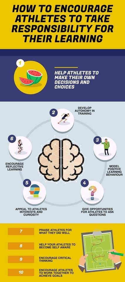 how-to-encourage-athletes-to-take-responsibility-for-their-learning
