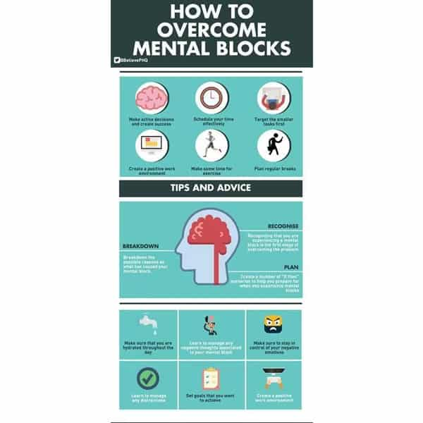 How to Overcome Mental Blocks Preview Image