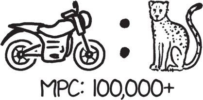 an illustration of a motorcycle on the left, a ratio sign in the middle, and a cheetah on the right. under is written