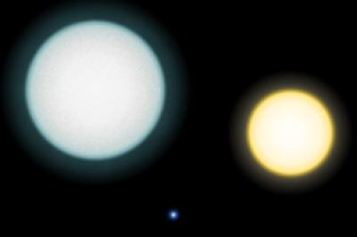 IK Pegasi, White Dwarf & the Sun compared