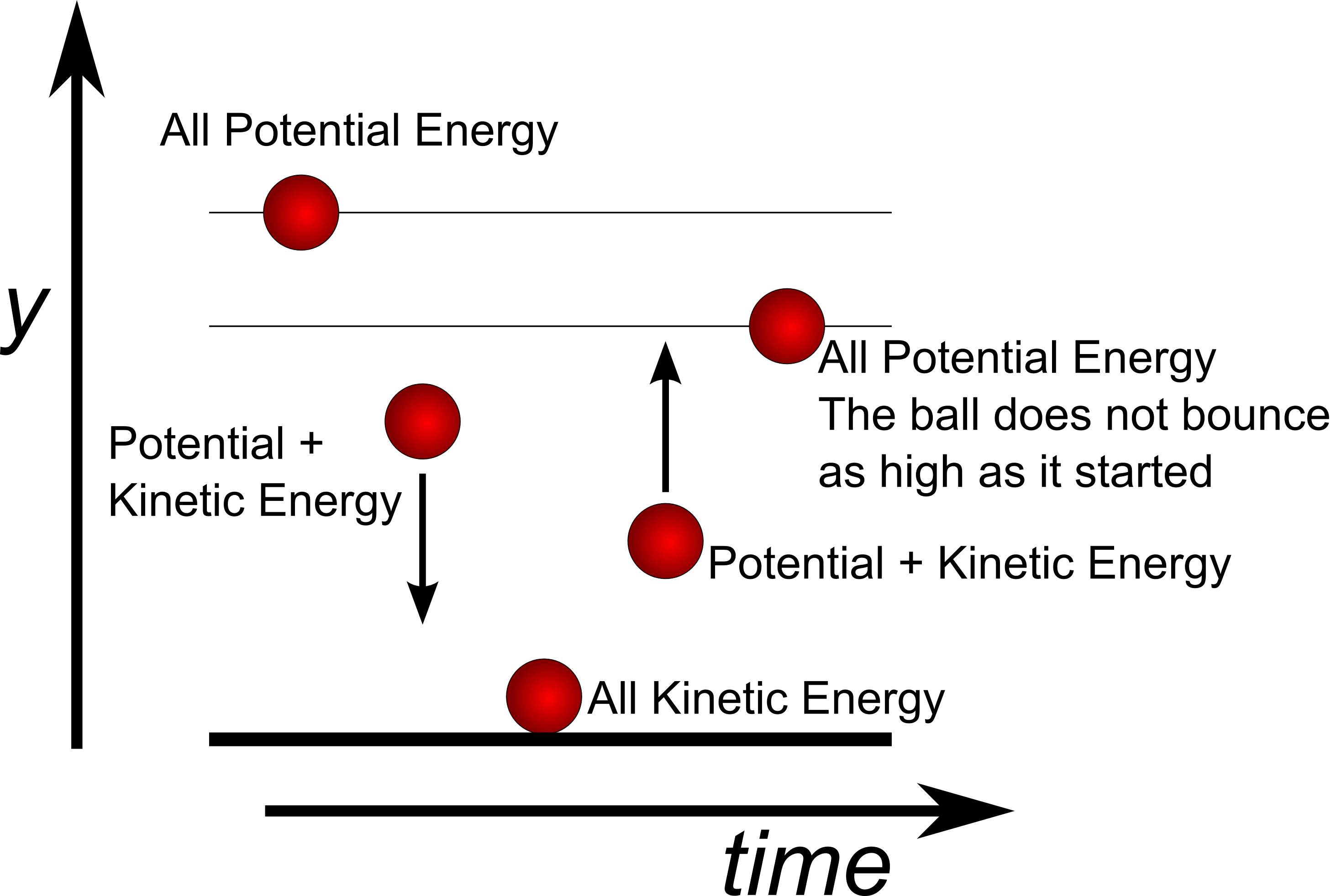 What Is The Equation Of Potential And Kinetic Energy