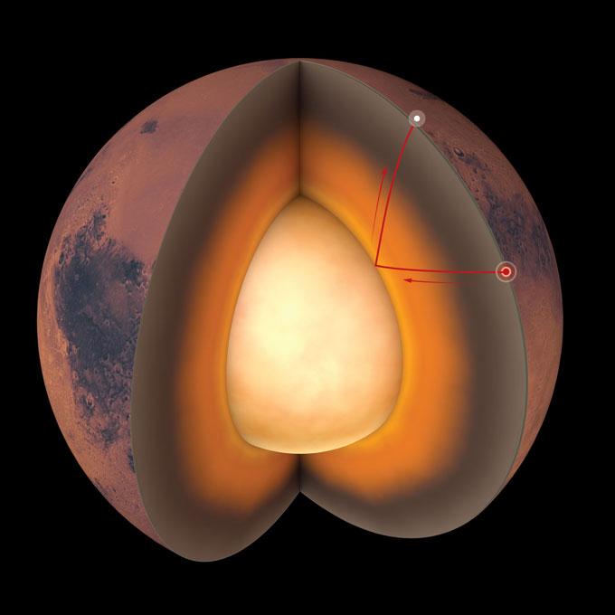 illustration of seismic waves inside Mars