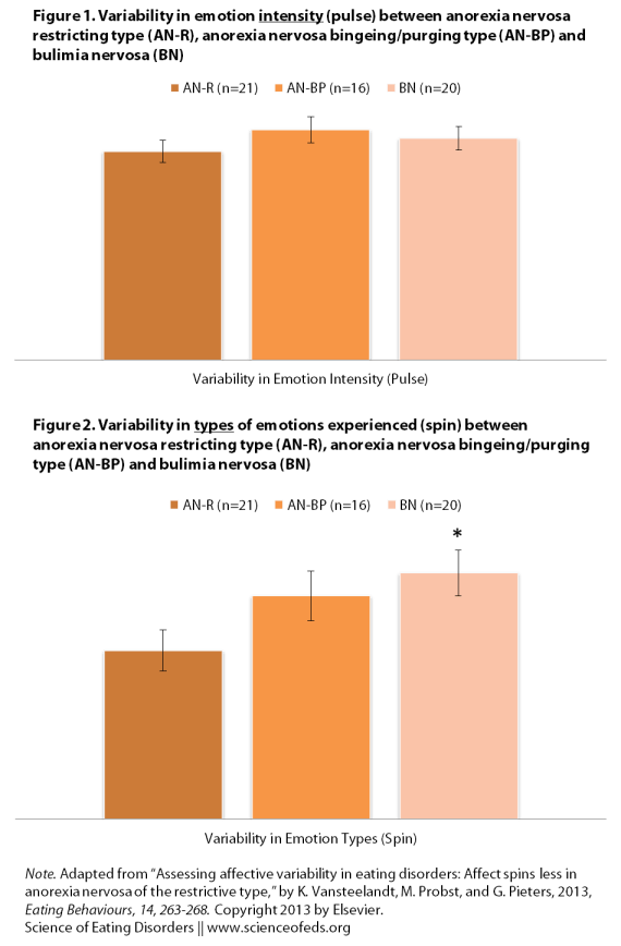 Vansteelandt - 2013 - Figure 1