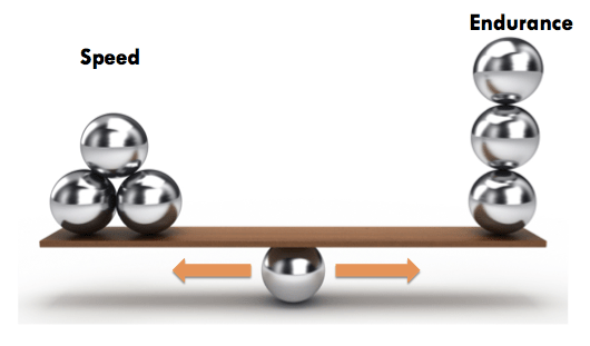 The Balancing Act- Developing Speed and Endurance