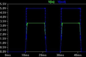 3_3V_to_5V_LTSpice_graph