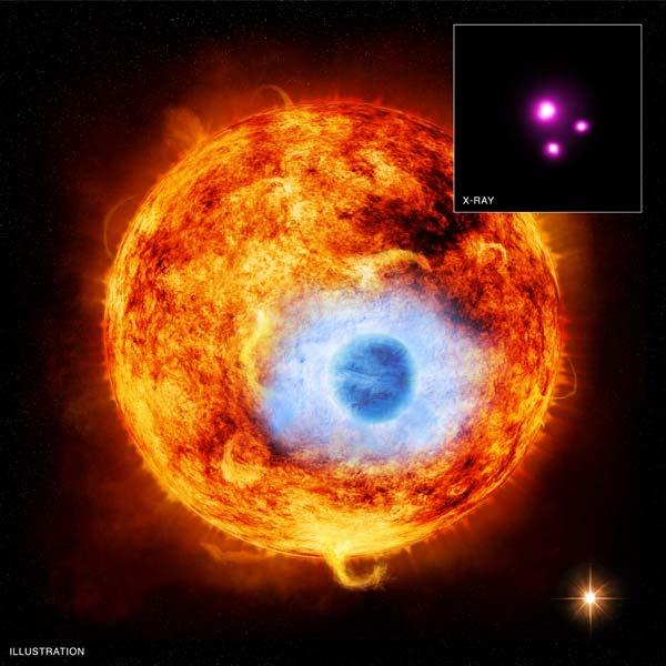 De illustratie laat zien hoe de planeet voor de ster langs beweegt. De inzet laat de waarneming van Chandra zien. In het midden zien we de ster HD 189733, rechtsonder de tweede, zwakkere ster in het systeem. Het onderste stipje is een object dat niet in het systeem thuishoort, maar in werkelijkheid meer op de achtergrond staat. De exoplaneet zelf is op de inzet niet te zien, omdat slechts een hele kleine afname in röntgenstraling verraadt dat de planeet voor de ster langs beweegt. Afbeelding: NASA / CXC / SAO / K. Poppenhaeger et al (inzet). NASA / CXC / M. Weiss (grote afbeelding).