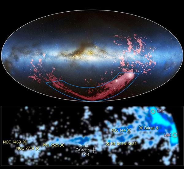 De Magelhaense Stroom strekt zich langs ongeveer de helft van de Melkweg uit. Op de afbeelding onderaan ziet u de metingen die Hubble uitvoerde. Op de plek waar x-jes staan, is de concentratie zuurstof en zwavel gemeten. De Kleine en Grote Magelhaense Wolk staan ook aangegeven (in roze, rechts). Afbeelding: David L. Nidever, et al. / NRAO / AUI / NSF & Mellinger / LAB Survey / Parkes Observatory / Westerbork Observatory / Arecibo Observatory.