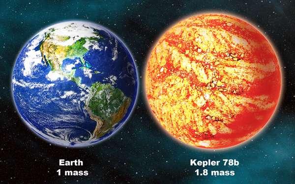 De aarde en Kepler 78b. Afbeelding: David A. Aguilar (CfA).