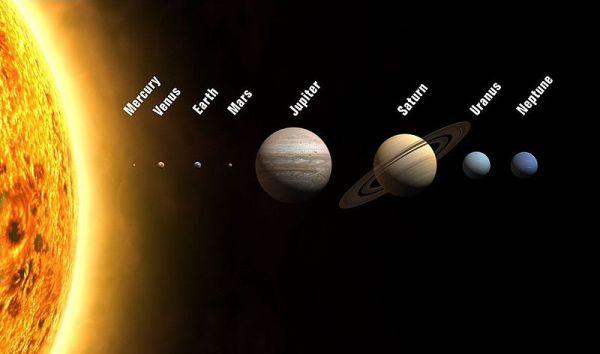 De planeten die ons zonnestelsel rijk is op een rijtje. Afbeelding: WP (via Wikimedia Commons).