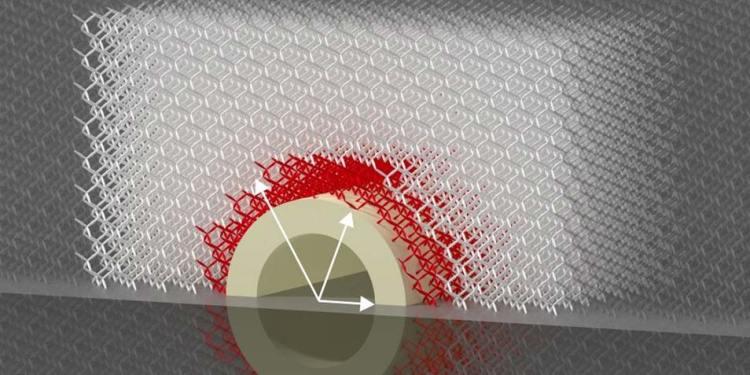 Het metamateriaal is zo opgebouwd dat de harde vorm eronder niet te voelen is. Afbeelding: T. Bückmann / KIT.