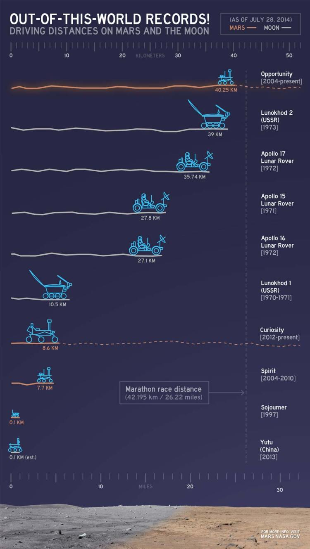 De keiharde cijfers. Afbeelding: NASA / JPL-Caltech.