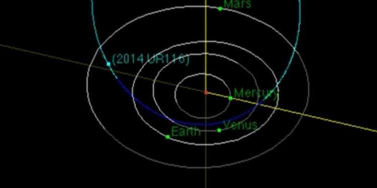 planetoïde