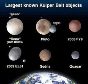 De grootste Kuipergordelobjecten tot nu toe gevonden.