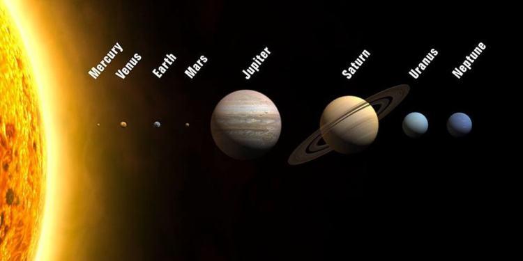 Zo zijn de planeten nu geordend. Maar wat gebeurt er als we met één van die planeten gaan rommelen? Afbeelding: WP (via Wikimedia Commons).