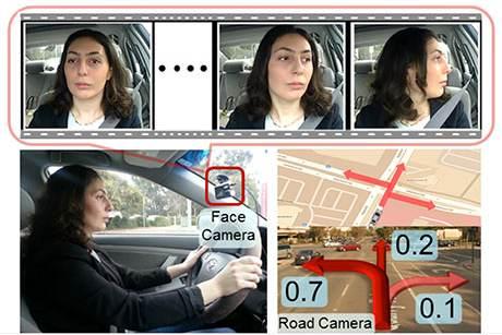 Het systeem in actie. Het systeem voorspelt hier op basis van de lichaamstaal van de bestuurster dat de kans op een afslag naar links het grootst is. Afbeelding: Cornell University.