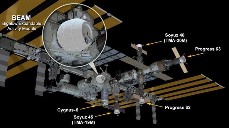 Hier zie je het ISS met daaraan de volledig opgeblazen ruimtemodule. Afbeelding: NASA.