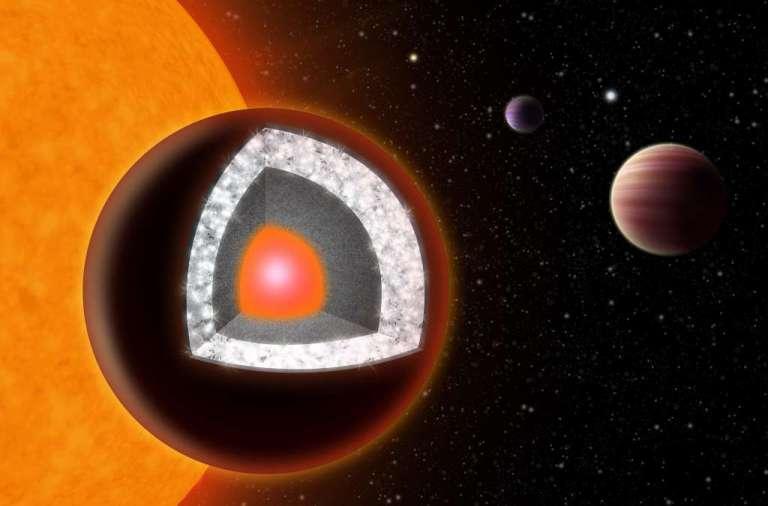 diamant-exoplaneet