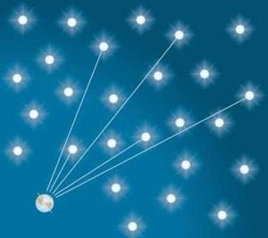 Met ontelbaar veel sterren om ons heen zou het altijd 'dag' moeten zijn. Toch is dat niet zo.