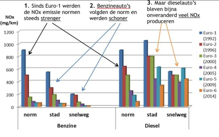 https://i2.wp.com/www.scientias.nl/wp-content/uploads/2017/08/fig1-954x600.jpg?resize=750%2C471&ssl=1