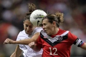 Two women soccer players head a soccer ball simultaneously.