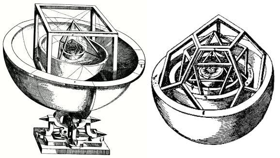 L'Universo di Keplero, in cui le sfere celesti su cui si muovono i pianeti sono in relazione con i solidi platonici.