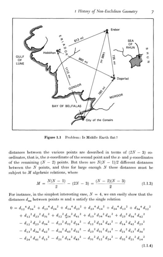 La mappa della Terra di Mezzo con tutte le distanze che ci consentono di calcolare se quel mondo sia piatto o sferico... e con un po' di fatica anche il raggio del pianeta, nel secondo caso.