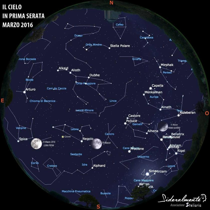 Mappa completa del cielo di marzo, con l'indicazione della posizione della Luna a varie date, realizzata da Associazione Stellaria