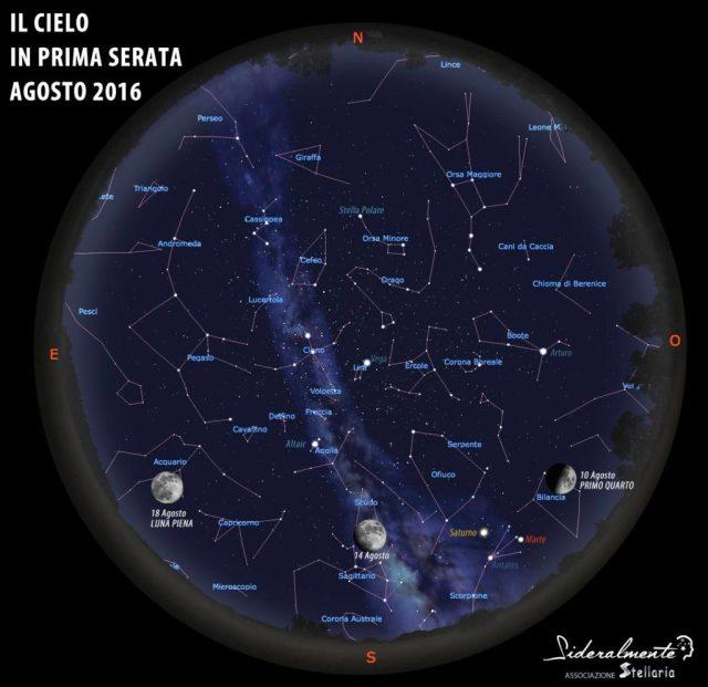Mappa completa del cielo di agosto, con l'indicazione della posizione della Luna a varie date, realizzata da Associazione Stellaria