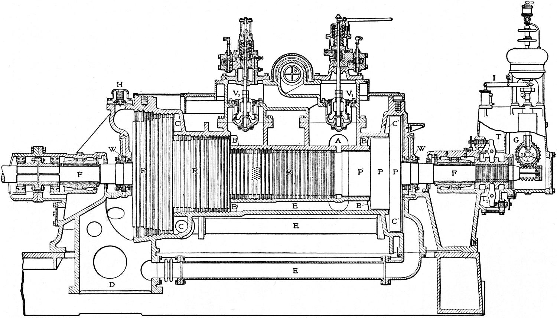 Steam Turbines Hubert E Collins
