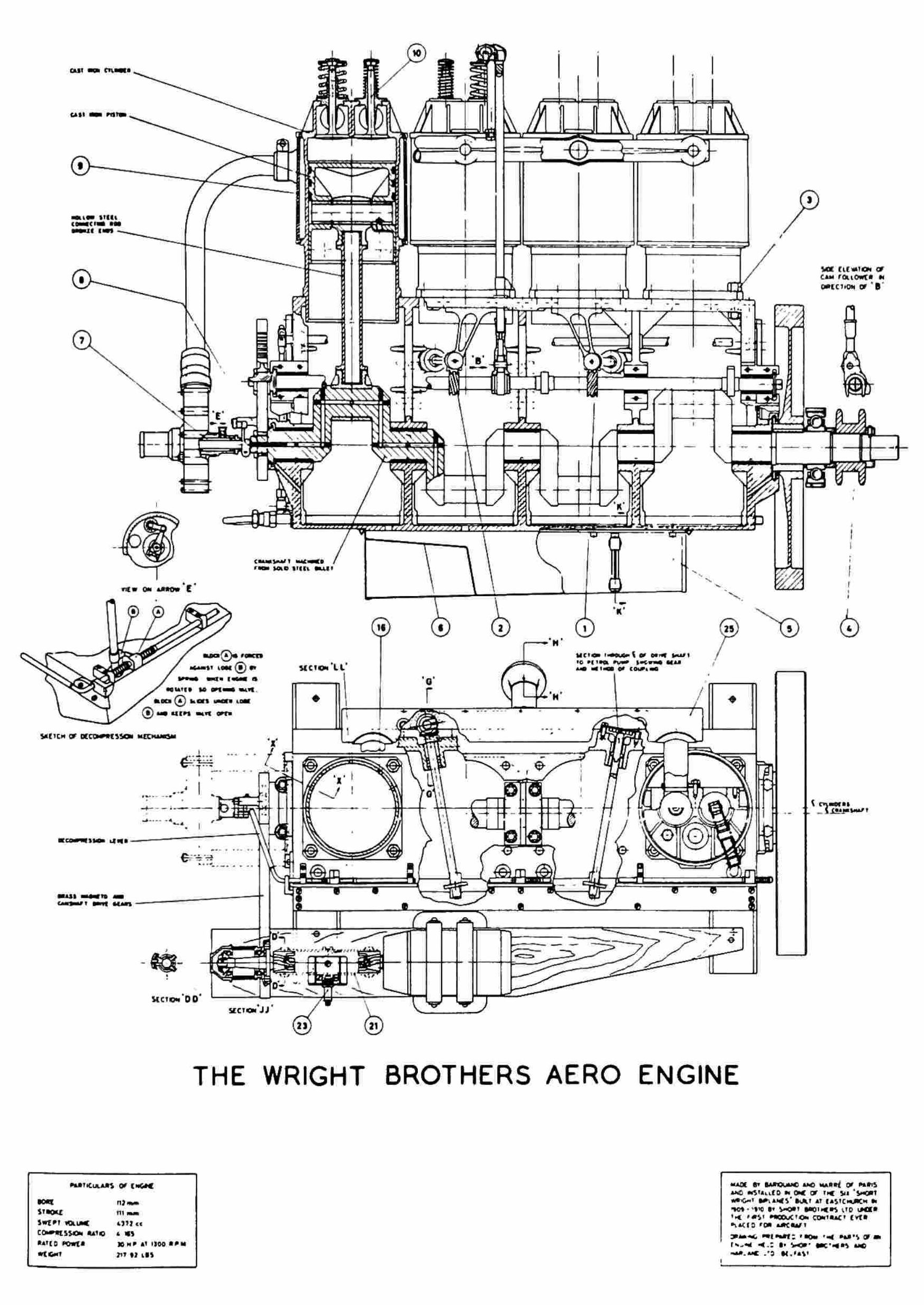 The Wright Brothers Engines And Their Design Leonard S Hobbs