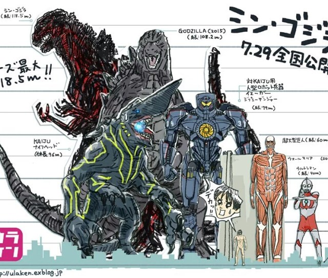 Godzilla Resurgence Legendary Goji Pacific Rim Size Chart Credit Ulaken Exblog Jp