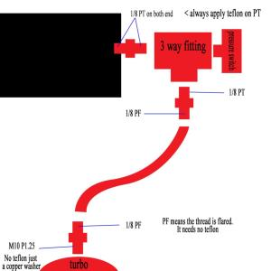 Greddy turbo oil feed line and fitting diagram for