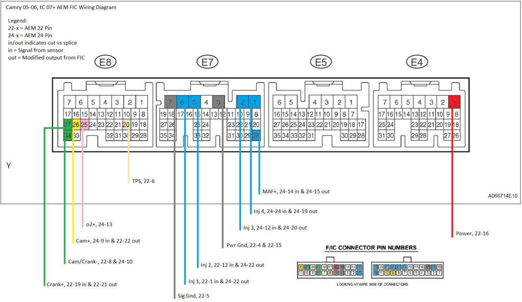 greddy emanage wiring diagram troubleshooting diagrams