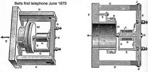 Alexander Graham Bell 1st Telephone DesignGood or Bad?